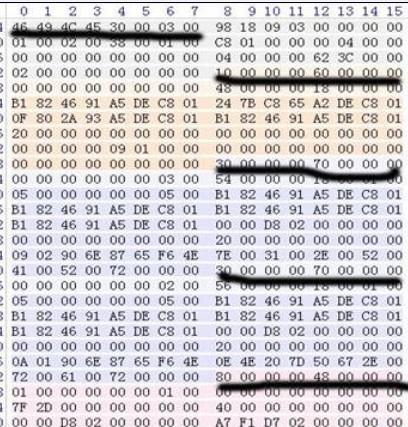 《NTFS数据恢复实例-手工提取RAR》
